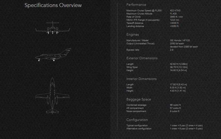HondaJet specifications